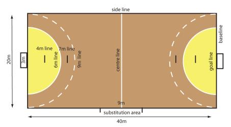 match rules handball kazo vision. Black Bedroom Furniture Sets. Home Design Ideas