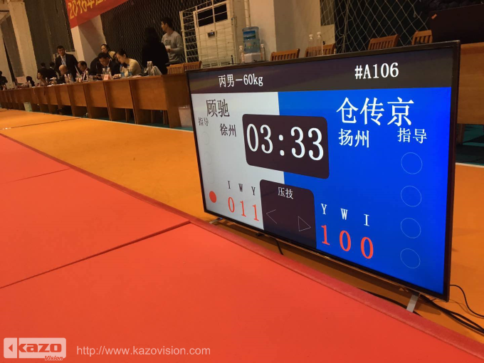 Teenage Judo Championship of JiangSu Province