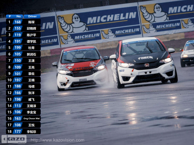 MICHELIN PILOT SPORT Goldenport Grand Prix
