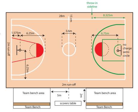 Match Rules - Basketball - Kazo Vision